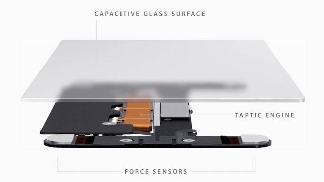 Force Touch Apple